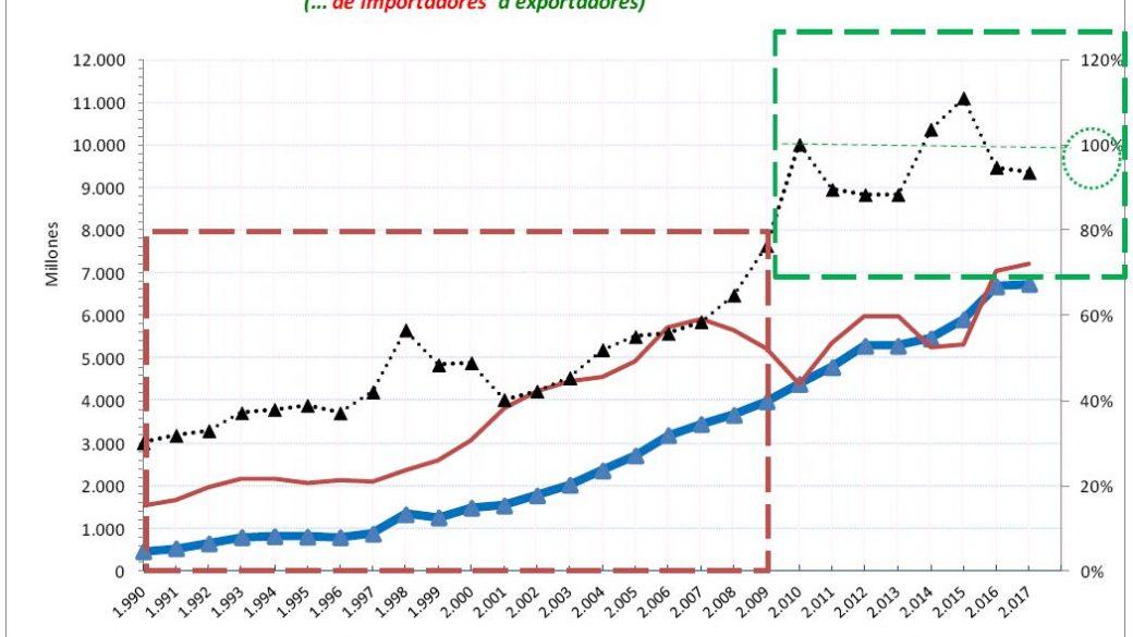 """ENTRE 2018 – presented the report called """"El Reaseguro en España"""" (Reinsurance in Spain)"""